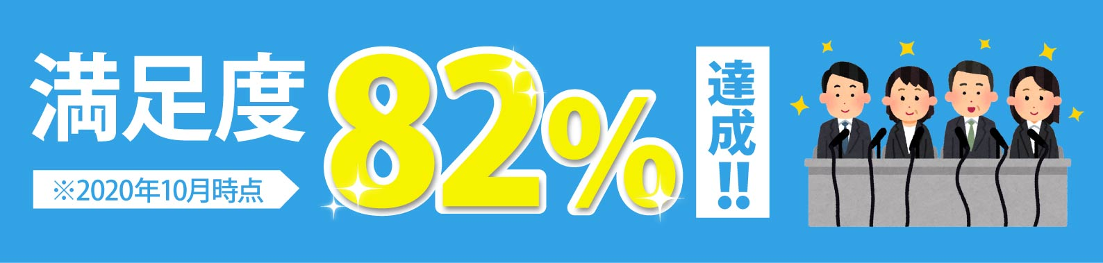 顧客満足度は82%